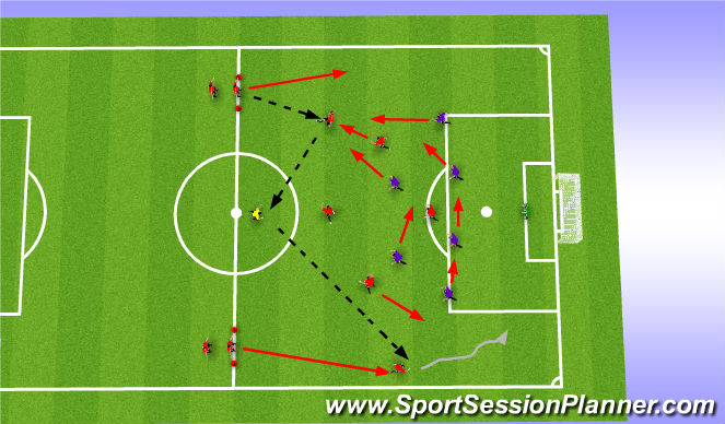 Football/Soccer Session Plan Drill (Colour): 6v6 + 1Possession in the attacking third