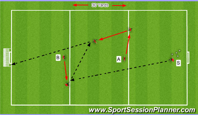 Football/Soccer Session Plan Drill (Colour): Barca Finishing - Coordinated Movement