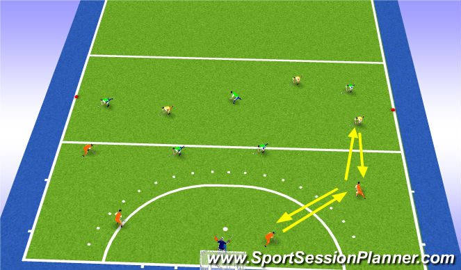 Hockey Session Plan Drill (Colour): Opbouw en verbinden naar middenveld