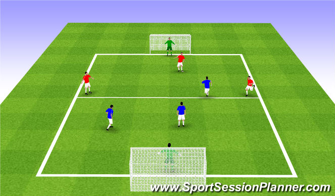 Football/Soccer Session Plan Drill (Colour): Stage 3