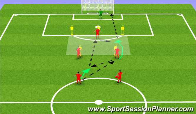 Football/Soccer Session Plan Drill (Colour): entry pass with final shot from distance