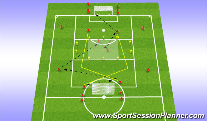 Football/Soccer Session Plan Drill (Colour): Playing through zone 14 to goal
