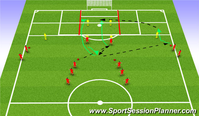 Football/Soccer Session Plan Drill (Colour): Early ball in behind