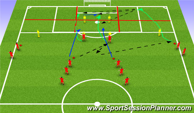 Football/Soccer Session Plan Drill (Colour): Deliberate runs to create 2 levels in the box