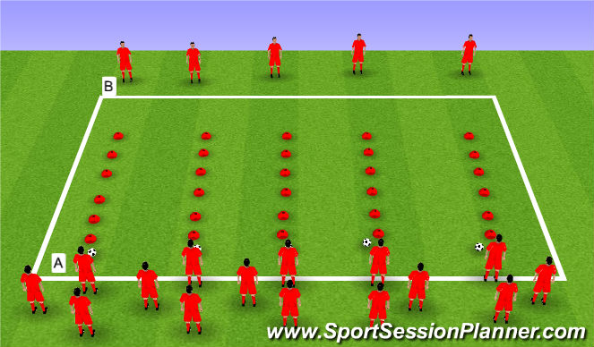 Football/Soccer Session Plan Drill (Colour): Step 2 Sprint/Fast Feet