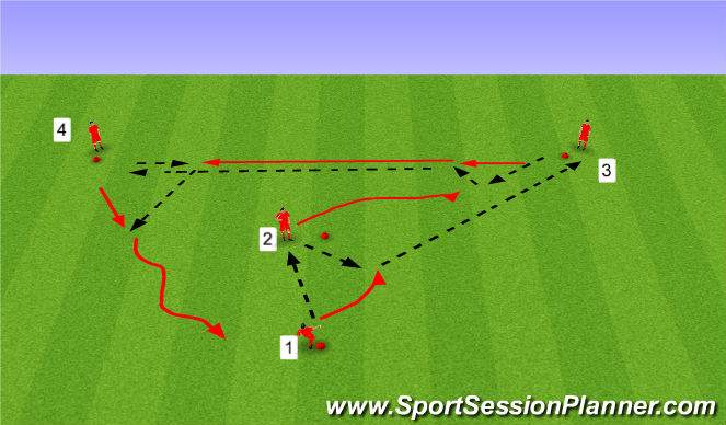 Football/Soccer Session Plan Drill (Colour): Y drill Passing combination