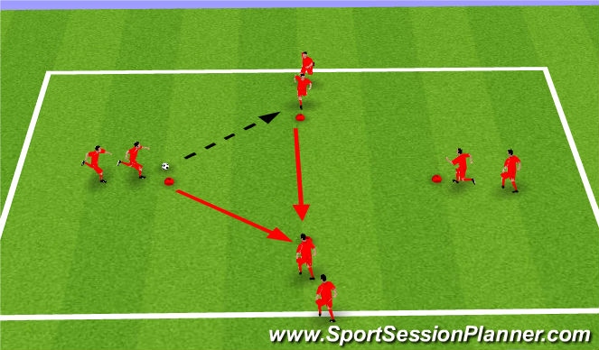 Football/Soccer Session Plan Drill (Colour): Step 3: Pressing Warm Up