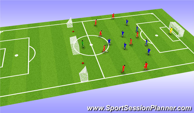 Football/Soccer Session Plan Drill (Colour): Step 5: Attack vs Defence