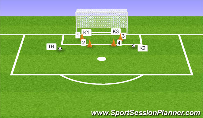 Football/Soccer Session Plan Drill (Colour): Oefening 1/2