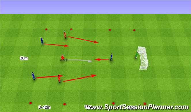 Football/Soccer Session Plan Drill (Colour): Szybki atak.