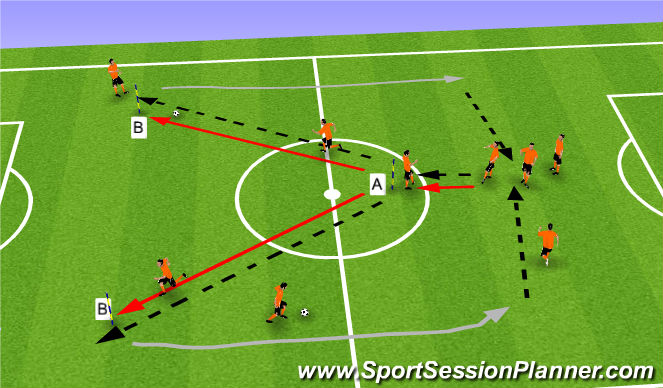 Football/Soccer Session Plan Drill (Colour): Y-Pass 1 Technical