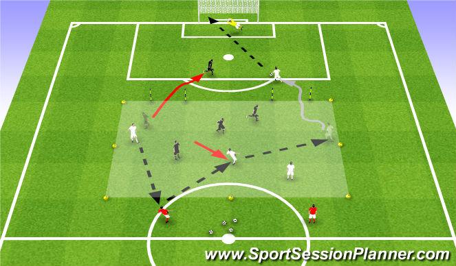 Football/Soccer Session Plan Drill (Colour): 4v4+2 Shooting Game