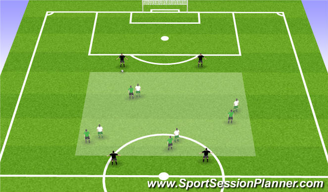 Football/Soccer Session Plan Drill (Colour): Activity 1: 4v4+4