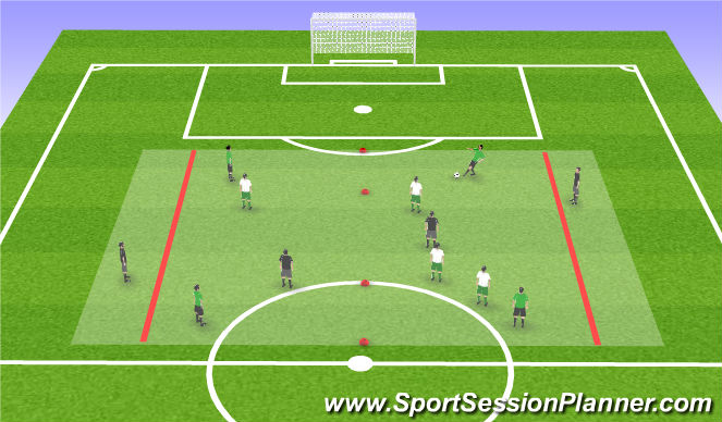 Football/Soccer Session Plan Drill (Colour): Activity 2: 4v4+4 (target zones)