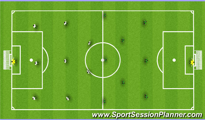 Football/Soccer Session Plan Drill (Colour): Full Sided Game