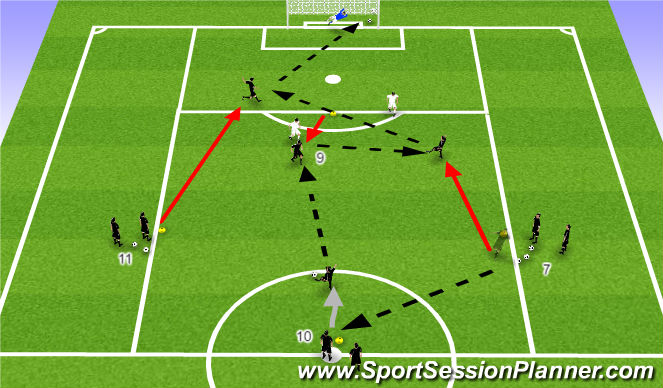 Football/Soccer Session Plan Drill (Colour): 4v2 to Goal