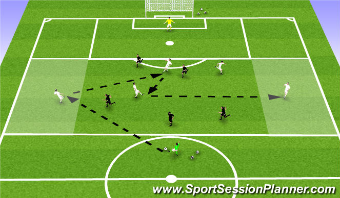Football/Soccer Session Plan Drill (Colour): 5v5+2 Switch of Play