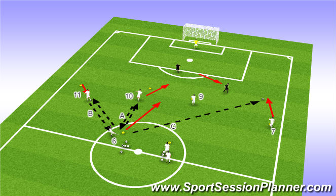 Football/Soccer Session Plan Drill (Colour): Switch of Play Pattern