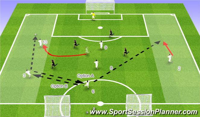 Football/Soccer Session Plan Drill (Colour): Creating Width - 6v5