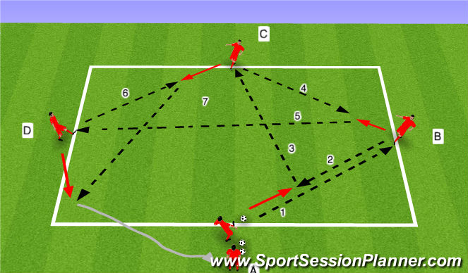 Football/Soccer Session Plan Drill (Colour): Dutch Passing Exercise