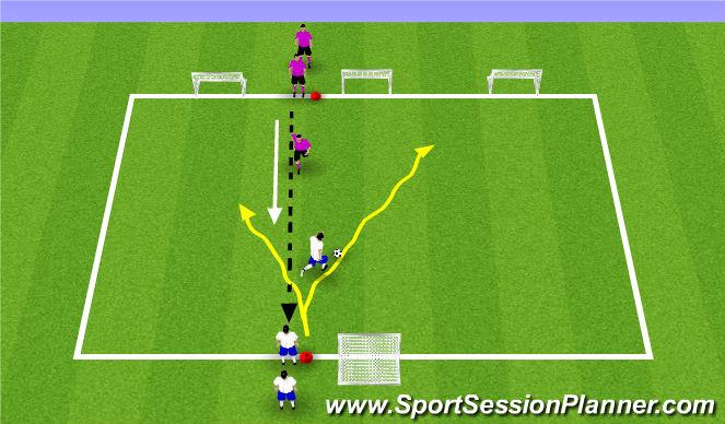 Football/Soccer Session Plan Drill (Colour): 1v1's