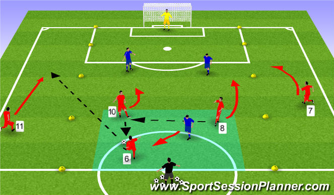 Football/Soccer Session Plan Drill (Colour): Counter Attacking in Final Half