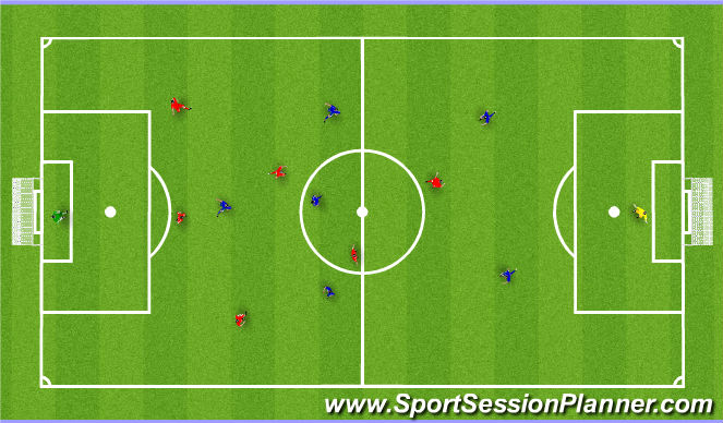 Football/Soccer Session Plan Drill (Colour): 6v6 -Uninterrupted Play