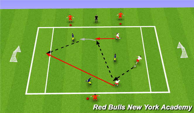Football/Soccer Session Plan Drill (Colour): Conditioned/Final Game