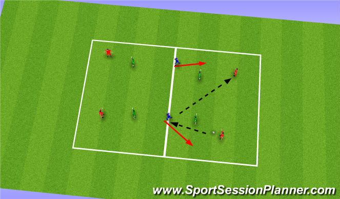 Football/Soccer Session Plan Drill (Colour): 4v4 +2N