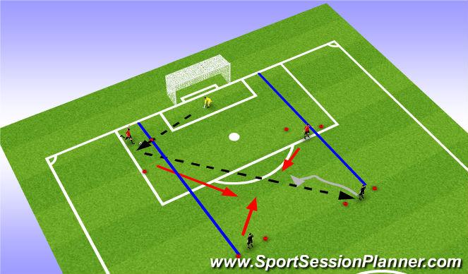 Football/Soccer Session Plan Drill (Colour): 2v2 to goal