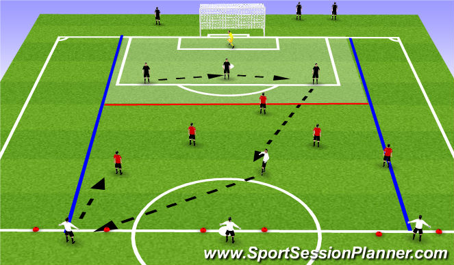 Football/Soccer Session Plan Drill (Colour): 5 vs 3 to goal high block
