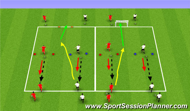 Football/Soccer Session Plan Drill (Colour): Full Pressure - Goal