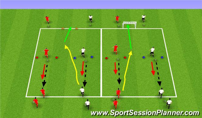 Football/Soccer Session Plan Drill (Colour): Full Pressure - Goal