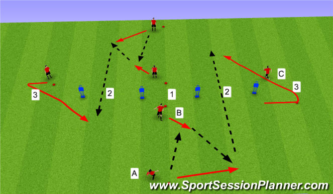 Football/Soccer Session Plan Drill (Colour): Attacking movement 2