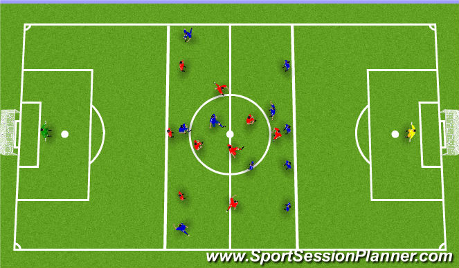 Football/Soccer Session Plan Drill (Colour): 10v10 Midfield to Final Third