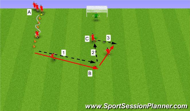Football/Soccer Session Plan Drill (Colour): Knattrak og skot.