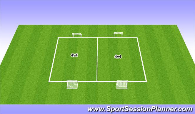 Football/Soccer Session Plan Drill (Colour): Games 4v4