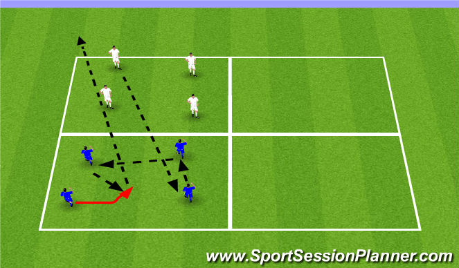 Football/Soccer Session Plan Drill (Colour): 4v4 soccer volleyball