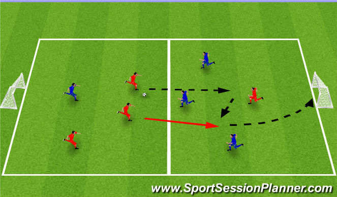 Football/Soccer Session Plan Drill (Colour): SSG - Combo Play