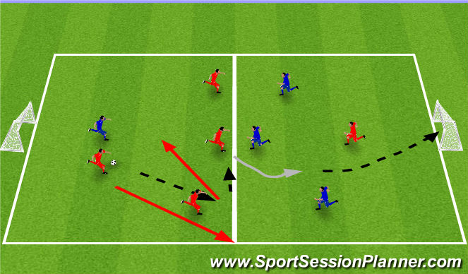 Football/Soccer Session Plan Drill (Colour): SSG - Shape