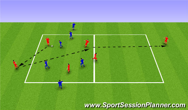 Football/Soccer Session Plan Drill (Colour): Variable Practice