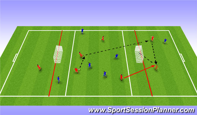Football/Soccer Session Plan Drill (Colour): Random Practice