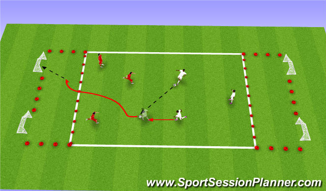 Football/Soccer Session Plan Drill (Colour): 设条件比赛