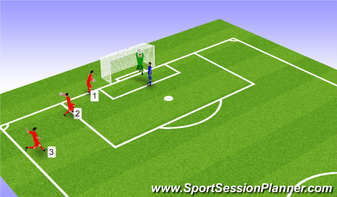 Football/Soccer Session Plan Drill (Colour): set up
