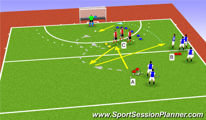 Hockey Session Plan Drill (Colour): Right hand entry drill 1