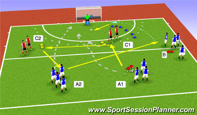 Hockey Session Plan Drill (Colour): Drill 2