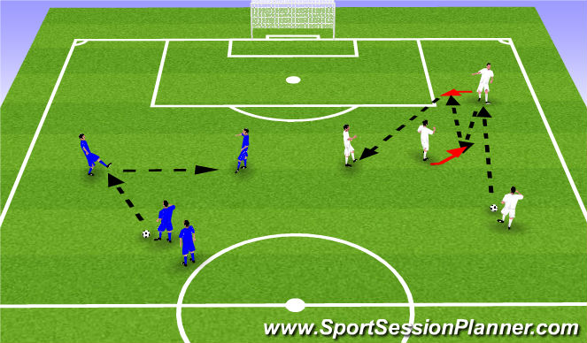 Football/Soccer Session Plan Drill (Colour): Groups of 4 - Combos