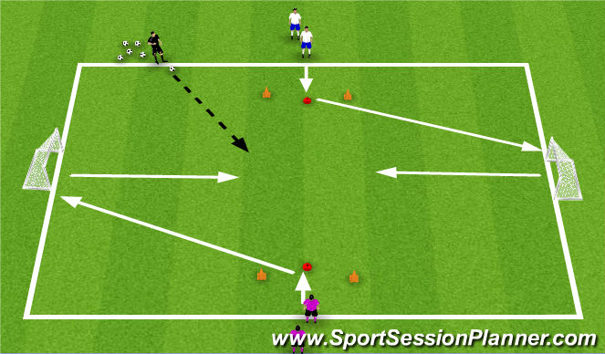Football/Soccer Session Plan Drill (Colour): Colour Game