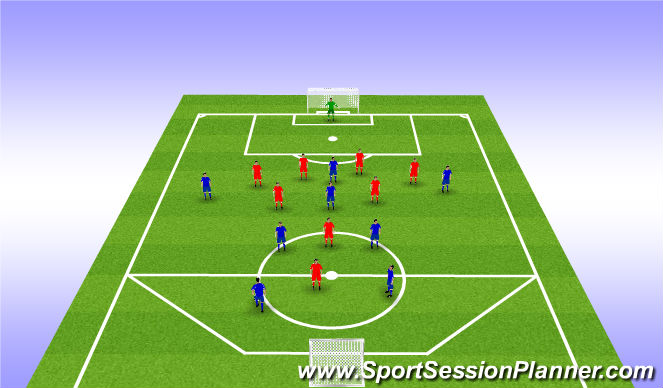 Football/Soccer Session Plan Drill (Colour): Combination play with a midfield 3 - SSG