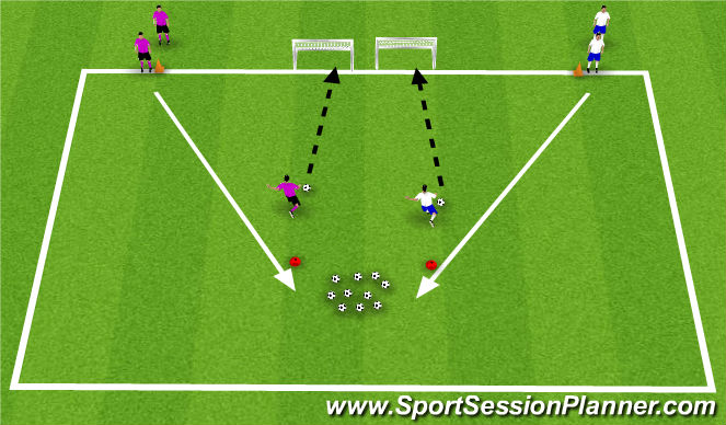 Football/Soccer Session Plan Drill (Colour): Pirate Petes' Parate